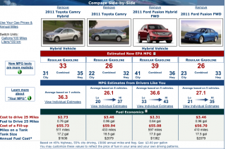 fueleconomy_gov_mpg