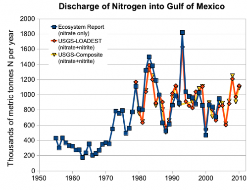 n-discharge-to-gulf