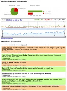 "Twitter Sentiment: ""global warming"" search"